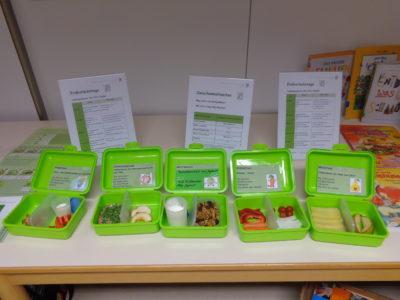 Gesund und fit im Kinderalltag – die Frühstücksaktion